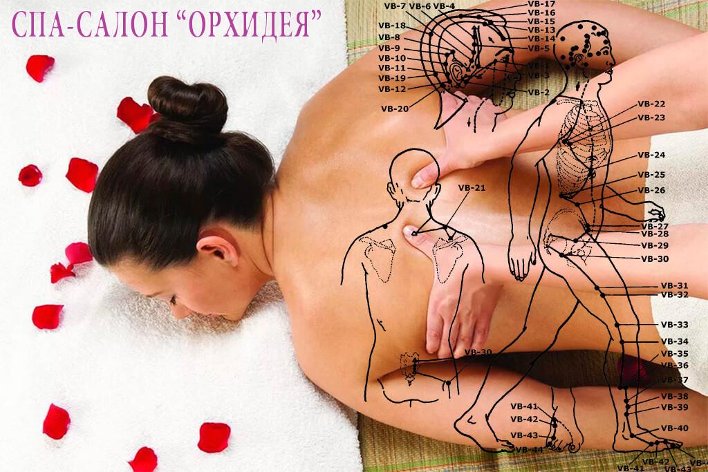 Меридианный массаж